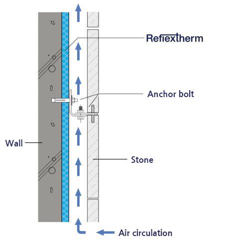 EN_reflextherm06-460x484