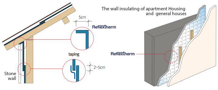 reflextherm001-717x297
